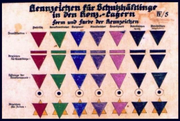 Κατηγορίες κρατουμένων, από τις οποίες απάλλαξε τη Γερμανία η ναζιστική «αποκατάσταση των αξιών»